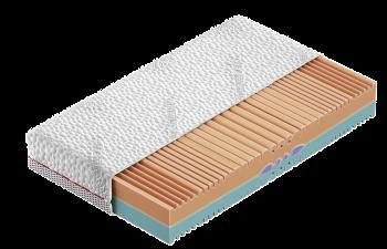 Materac Ergonomic 80×200