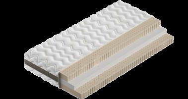 Materace lateksowe