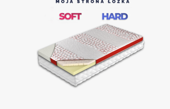 "Materac Catania + Nakładka Toplatermo hard & Soft w promocji ""Moja strona łóżka"""