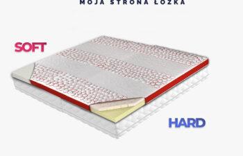 "Dwa Materace Catania + Nakładka Toplatermo hard & Soft w promocji ""Moja strona łóżka"""